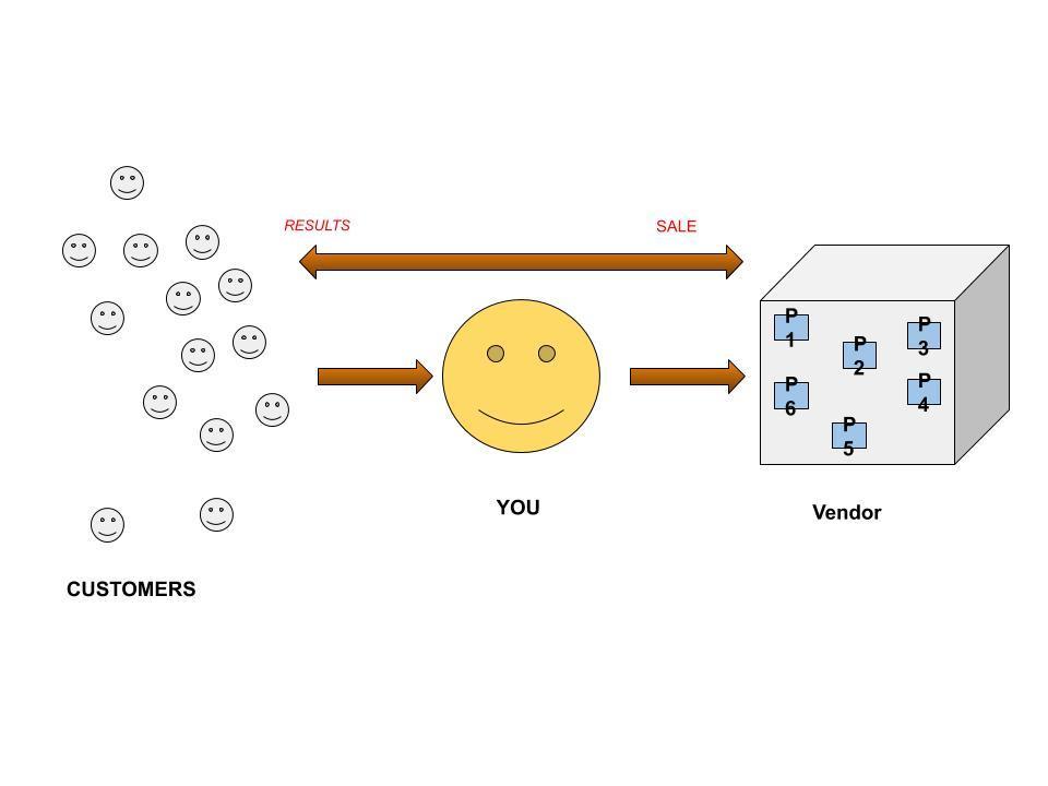 affiliate system illustration